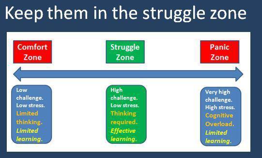 comfort struggle zone